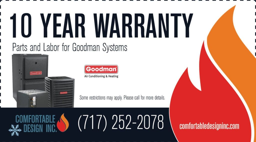 10 Year Warranty | Parts and Labor for Goodman Systems